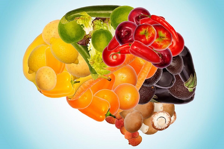 Brain - Mental Health and Nutrition