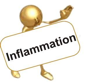 """""""Fighting Chronic Inflammation Naturally"""""""
