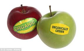 Healthy Organic-apples