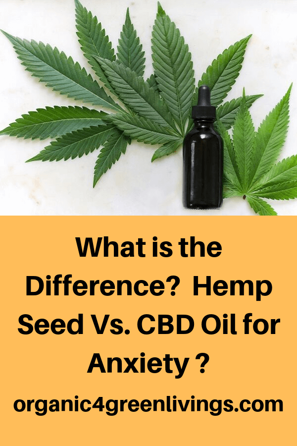 Cbd Oil And Albuterol Side Effects